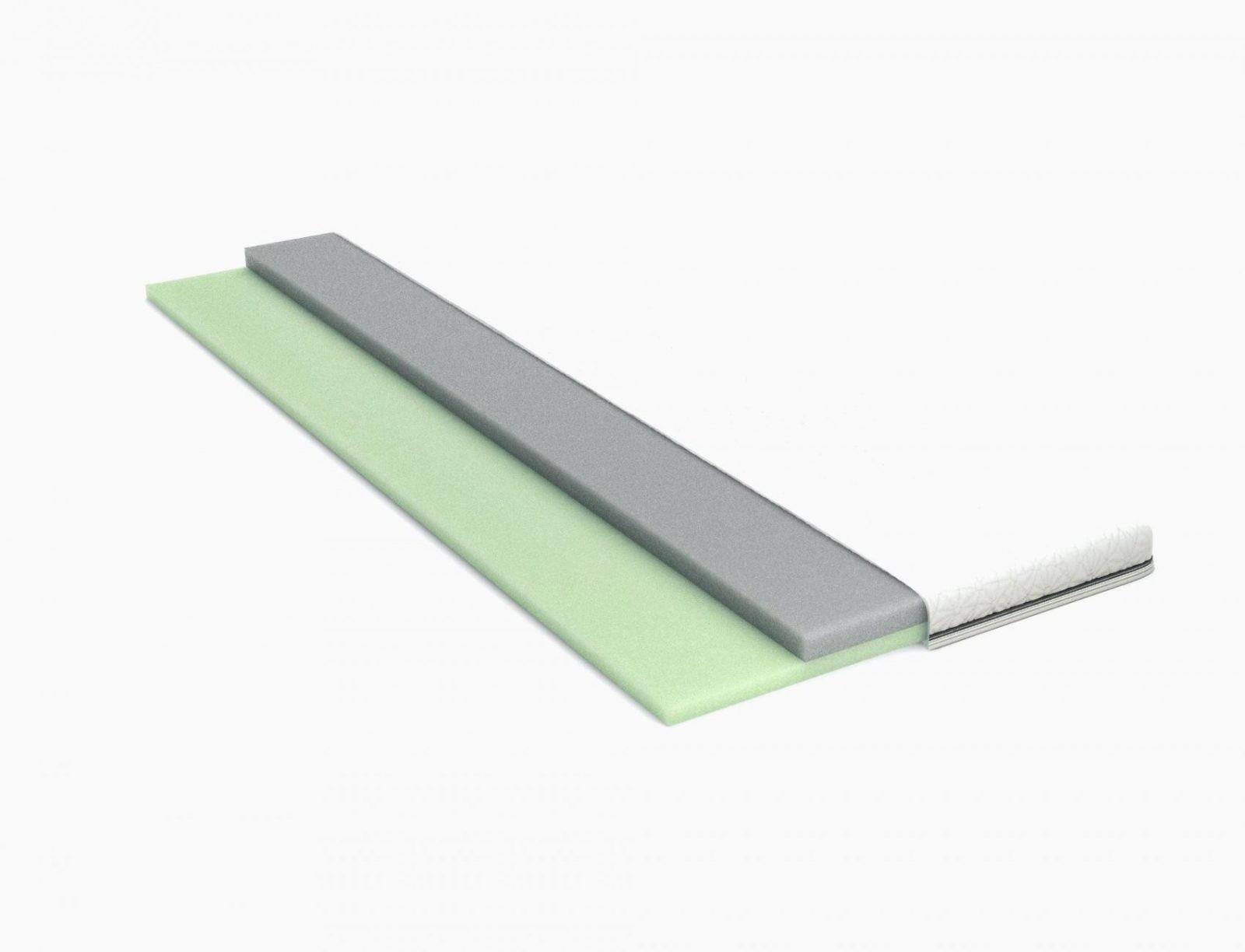 ikea topper 140x200 mooie matratzen topper test stiftung warentest von matratzen topper test. Black Bedroom Furniture Sets. Home Design Ideas