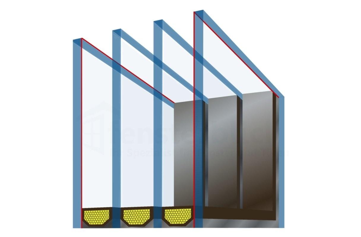 4Fachverglasung  Jetzt Informieren  Online Kaufen  Fensterblick von 3 Fach Verglasung Kosten Photo