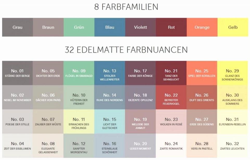 60 Fotos Bild Von Ral Farben Mischen Tabelle  Haus Ideen Möbel Und von Ral Farben Selber Mischen Photo