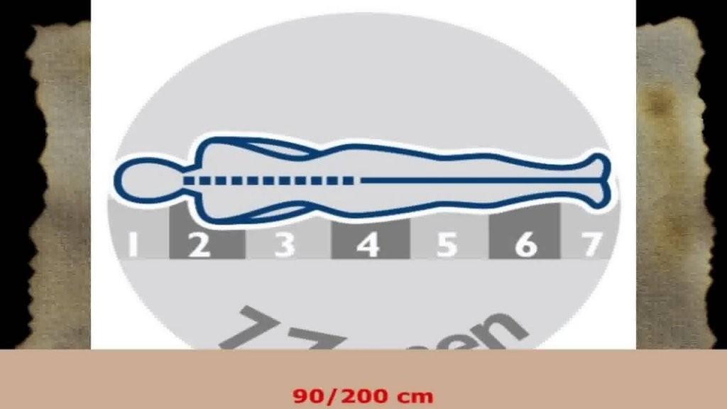90X200 H3 Cheap Matratze X H Bodyguard Matratze X H H Reserviert von Schlaraffia Ultra Fresh 140X200 Bild