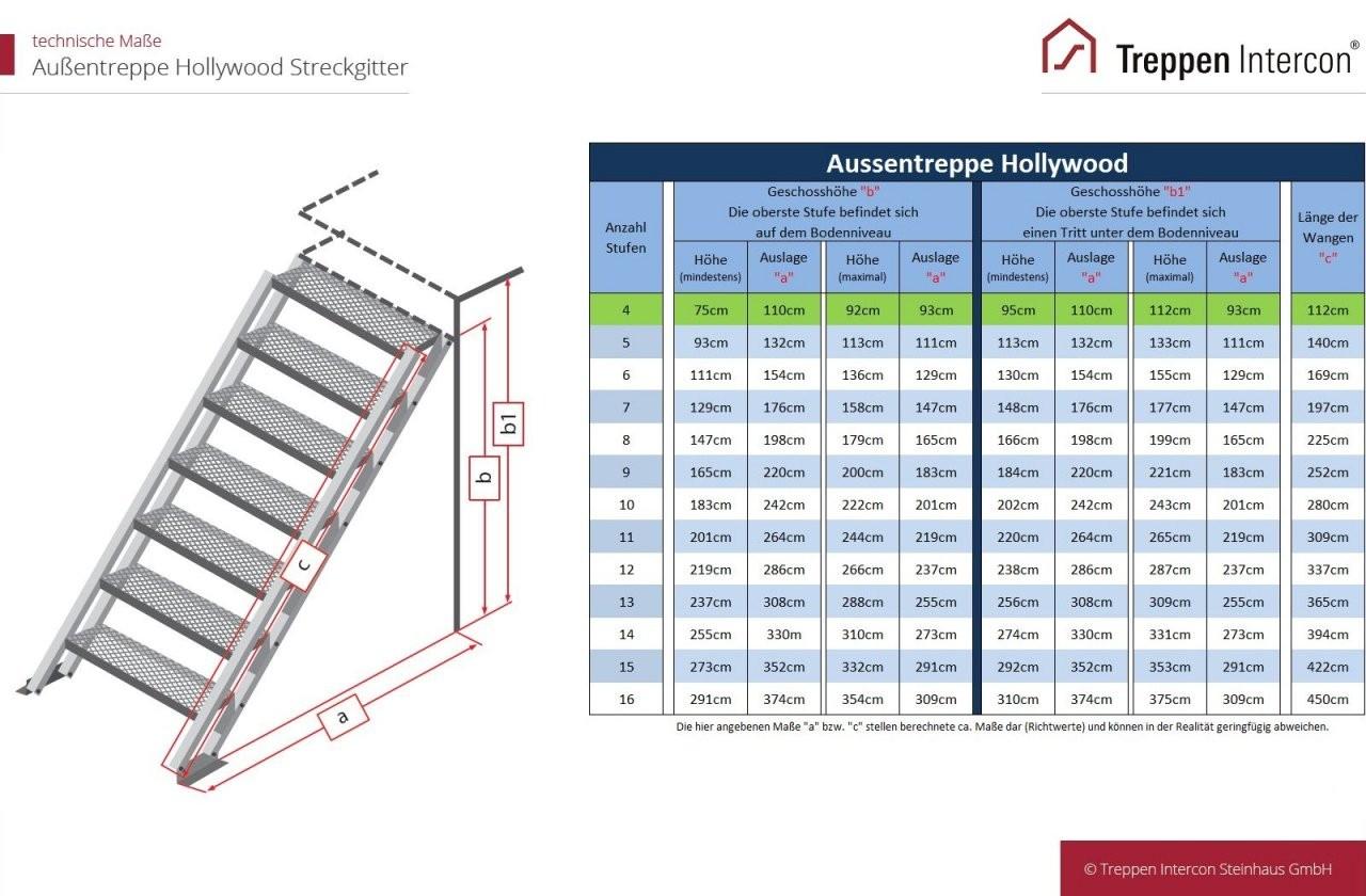 Außentreppe Verzinkt Mit Streckgitter  4 Stufen  2 Geländer von Außentreppe Mit Podest Berechnen Photo