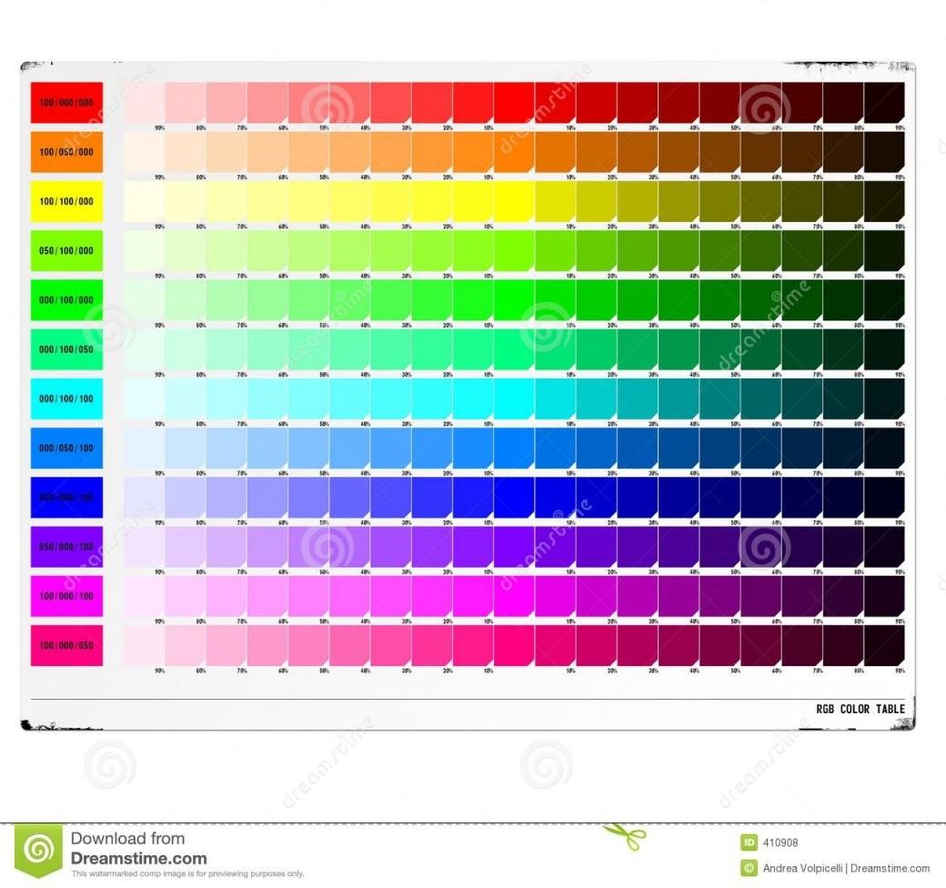 Bildergebnis Für Farben Selber Mischen Tabelle  Mischverhätnis von Wandfarben Selber Mischen Tabelle Bild