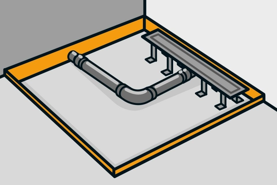 Bodengleiche Dusche Einbauen Linienentwässerung  Anleitung Von von Bodengleiche Dusche Einbauen Estrich Photo