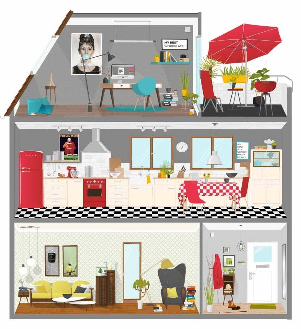 Checkliste Der Weg Zum Eigenen Haus von Wie Plane Ich Ein Haus Bild