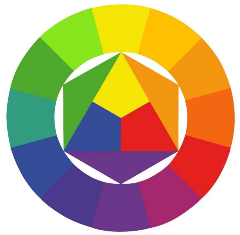 Die Farbenlehre  Farben Richtig Mischen Und Farbbeziehungen von Wie Mischt Man Braun Bild