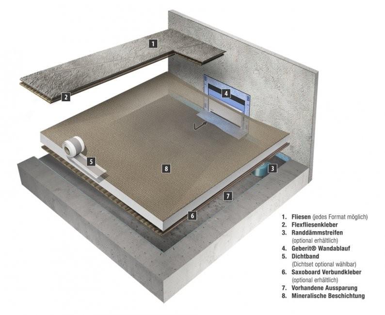 Duschelemente Bodeneben + Befliesbar  Saxoboard von Ablauf Für Bodengleiche Dusche Photo