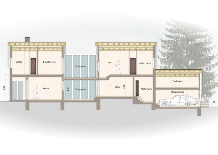 🏠 Haus Kaufen Gruenheide › Immobilienmakler Berlin Brandenburg von Haus Kaufen In Falkensee Von Privat Bild