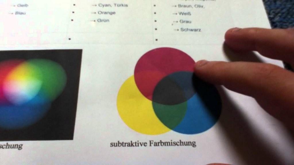 Farben Mischen  Farbenlehre  Youtube von Ral Farben Selber Mischen Bild