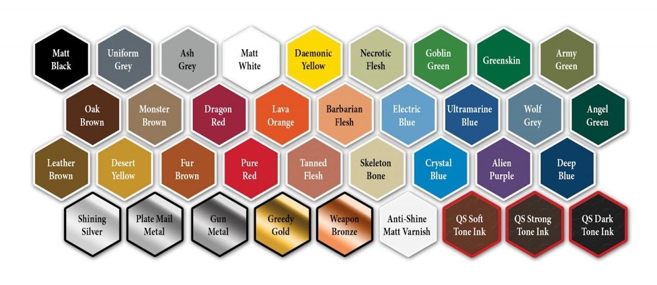 Farben Mischen Tabelle Acryl – Nur Eine Weitere Bildergalerie Für von Wandfarben Selber Mischen Tabelle Photo
