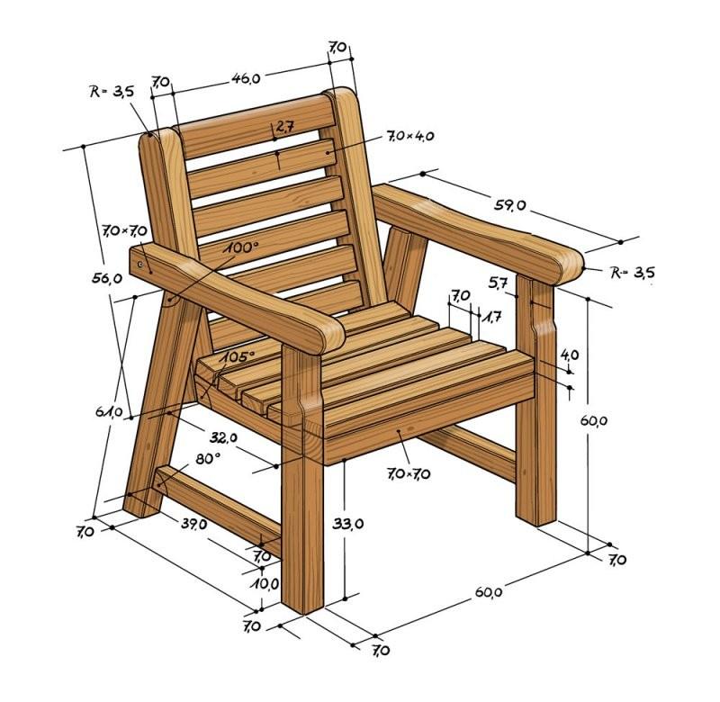 Gartenmöbel Selber Bauen von Gartenstuhl Holz Selber Bauen Bild