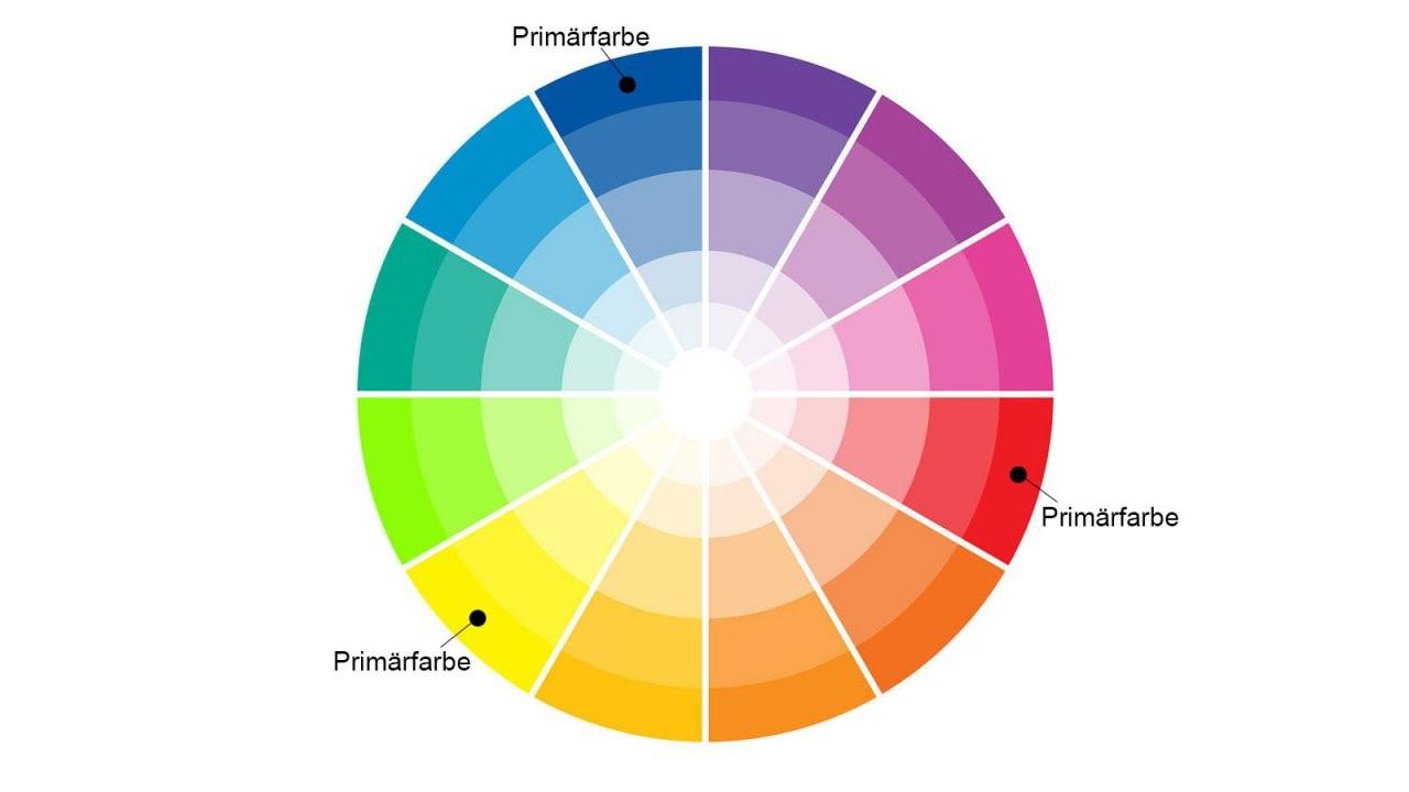 Gut Kombiniert Diese Farbkombinationen Passen von Wie Mischt Man Braun Bild