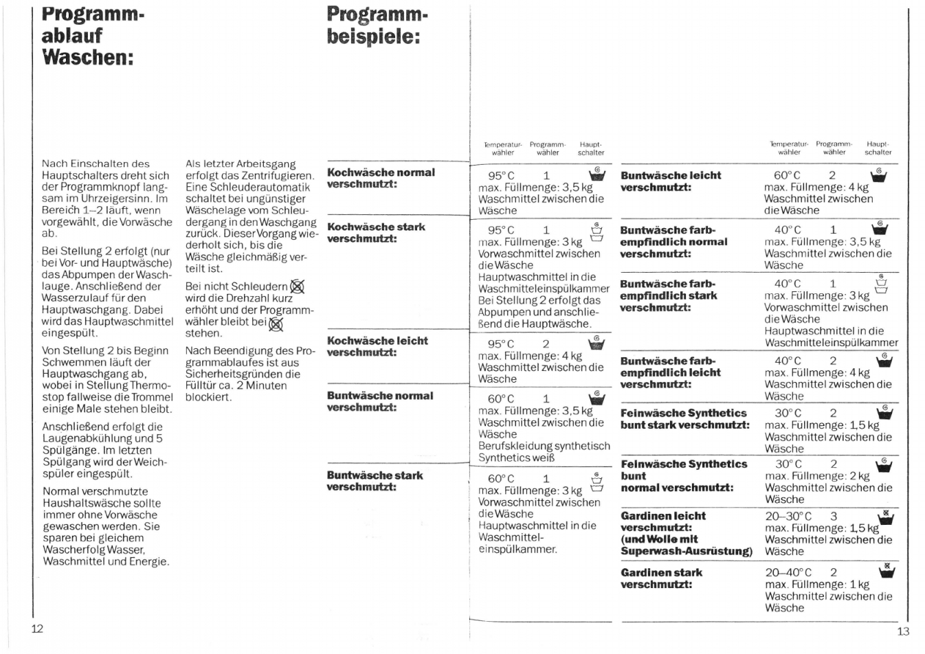 Handleiding Eudora Eu 442 S (Pagina 6 Van 9) (Deutsch) von Gardinen Waschen Welches Programm Photo