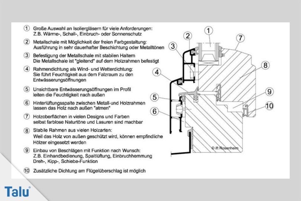 Holzalufenster Vor Und Nachteile Preise Und Hersteller  Talu von 3 Fach Verglaste Fenster Nachteile Photo