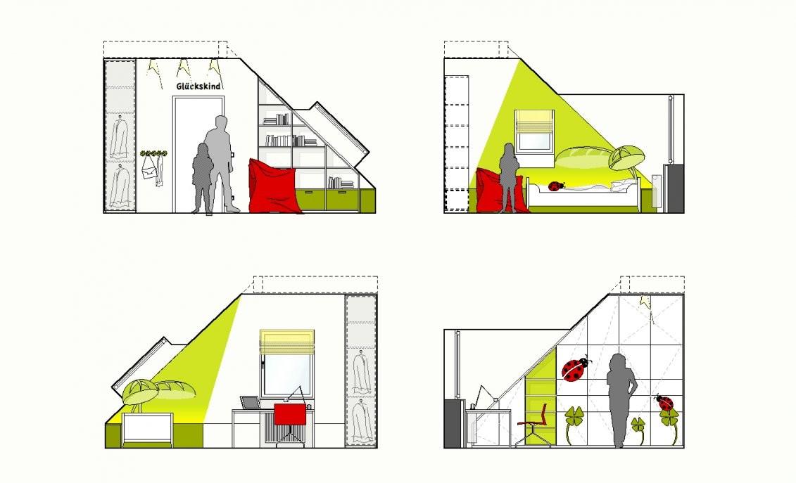 Kinderzimmer – Eswerderaum von Kleines Kinderzimmer Mit Dachschräge Bild