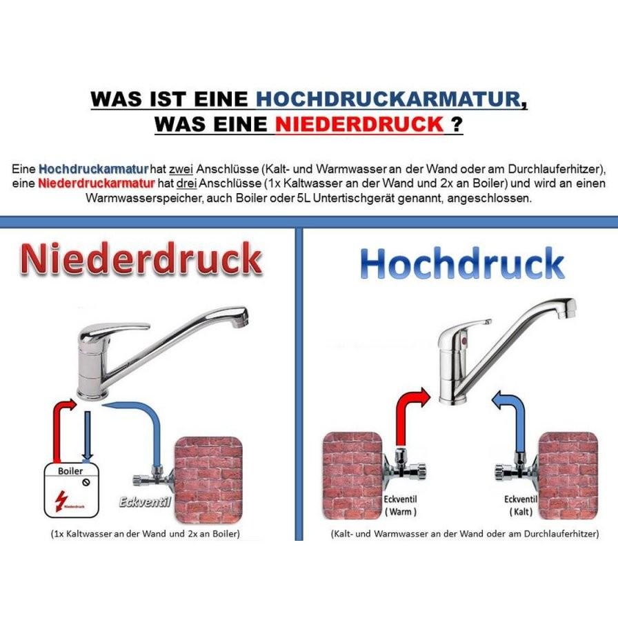 Küchenarmatur Granitschwarz Von Atco®  Weitere Modelle  Farben von Durchlauferhitzer Niederdruck Oder Hochdruck Bild
