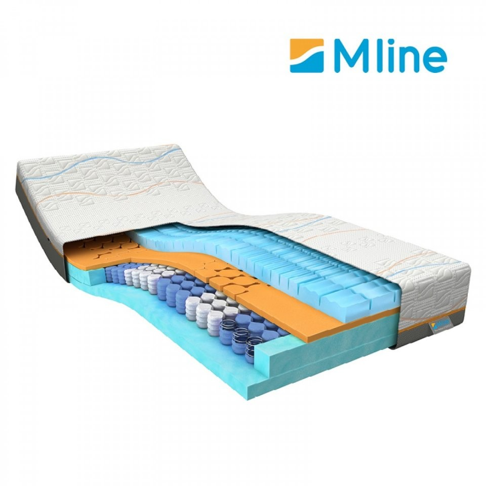 M Line Matras 6  Okhuizen von Mline Slow Motion 6 Hybrid Photo