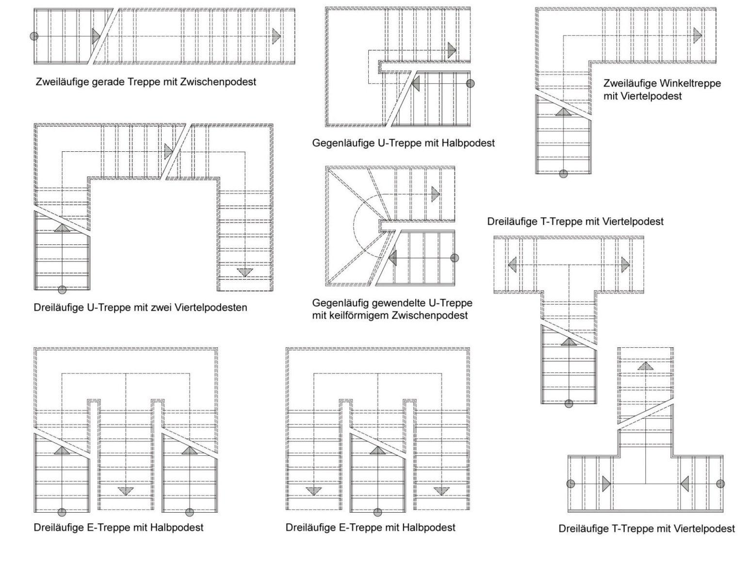 Mehrläufige Treppen  Treppen  Treppenformen  Baunetzwissen von Außentreppe Mit Podest Berechnen Photo