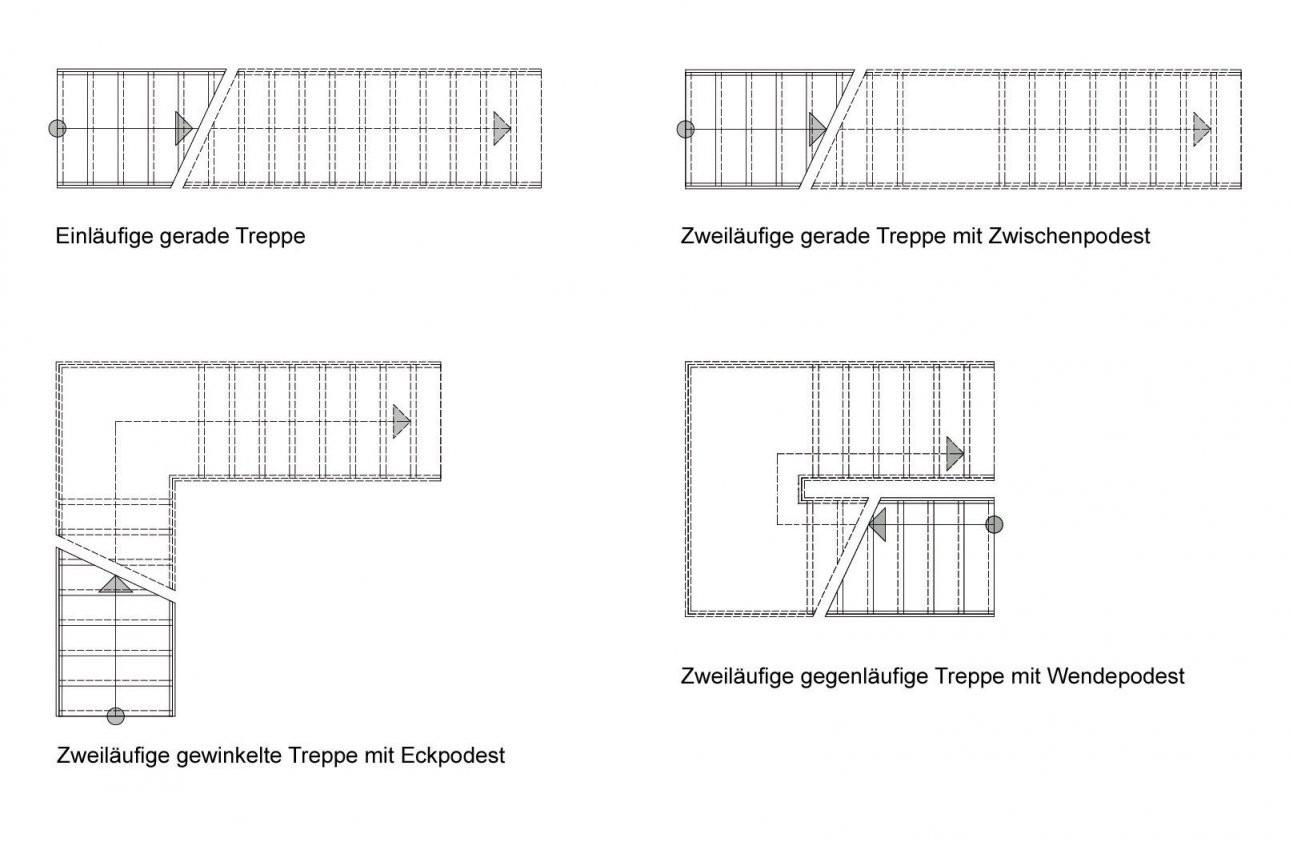 Mehrläufige Treppen  Treppen  Treppenformen  Baunetzwissen von Treppe Mit Podest Berechnen Bild