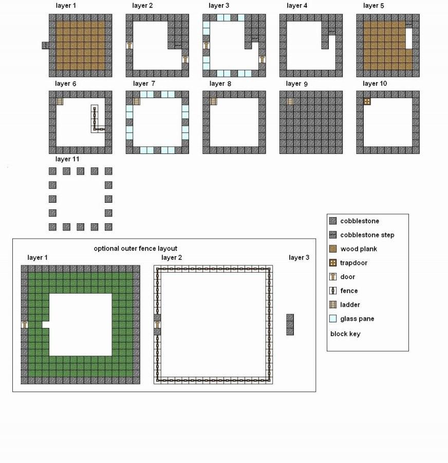 Minecraft Modern House Blueprints Layerlayer Minecraft House von Minecraft Modern Mansion Blueprints Bild