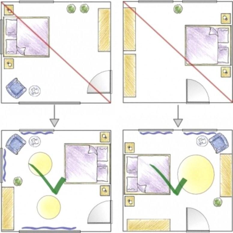 Prima Einrichten Feng Shui Schlafzimmer Praktische Tipps von Schlafzimmer Nach Feng Shui Einrichten Bild
