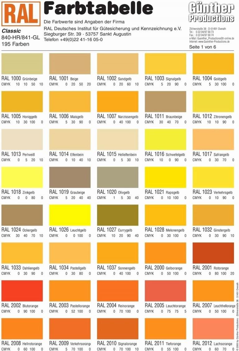 Ral Farben Mischen Tabelle Inspirierend Obi Farbe Mischen Preis von Wandfarben Selber Mischen Tabelle Photo