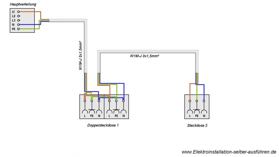 Schaltplan Zusätzliche 230V Steckdose Anschließen  Elektronik von Steckdose An Lichtschalter Anklemmen Bild