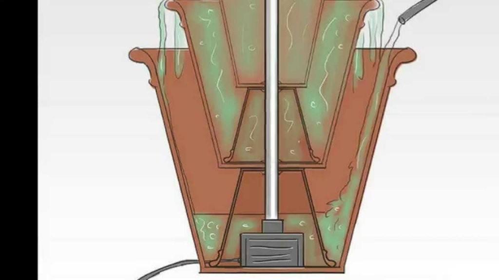 Springbrunnen Selber Bauen Springbrunnen Bauen  Youtube von Kleinen Brunnen Selber Bauen Bild