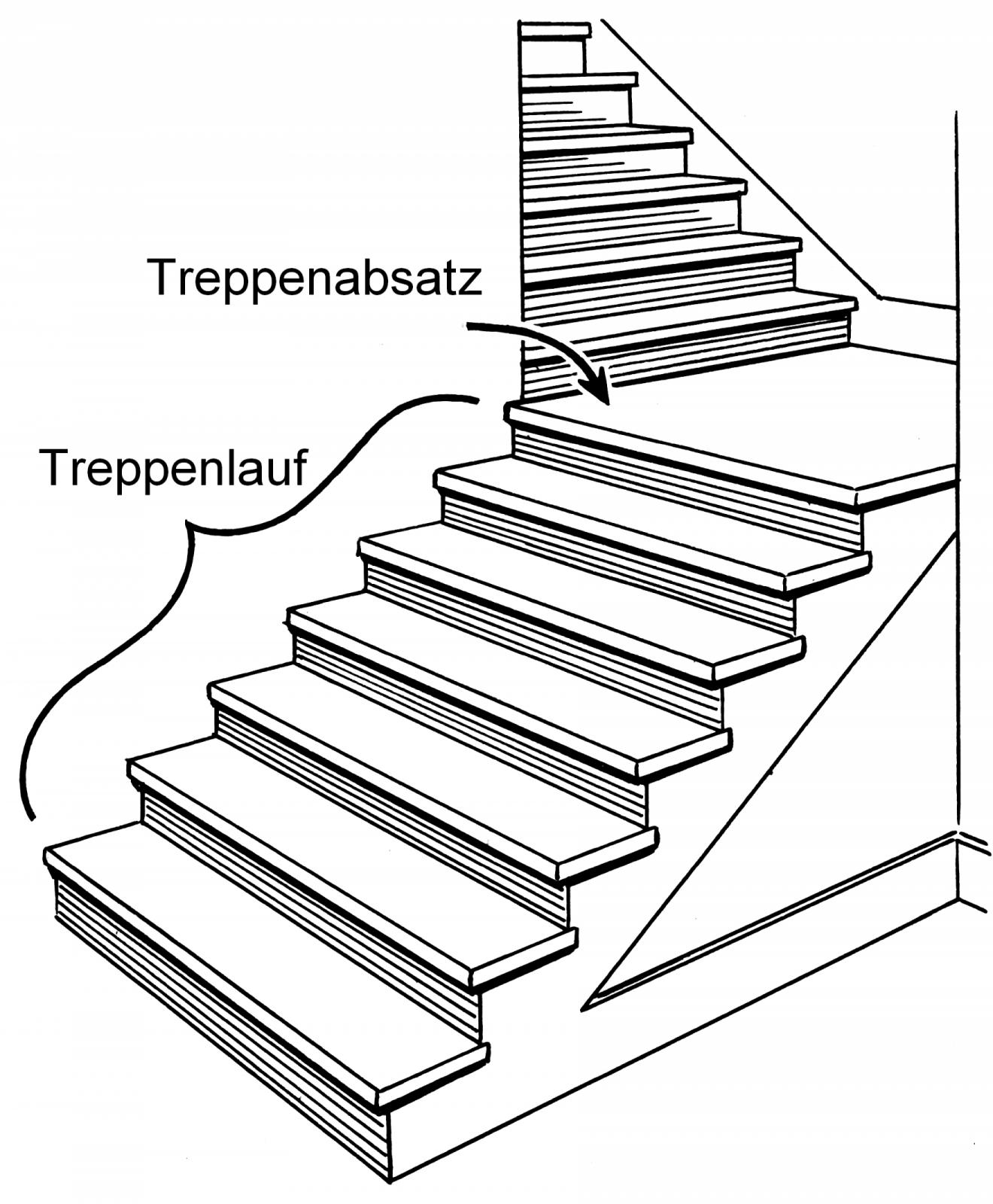 Treppenabsatz – Wikipedia von Treppe Mit Podest Berechnen Photo