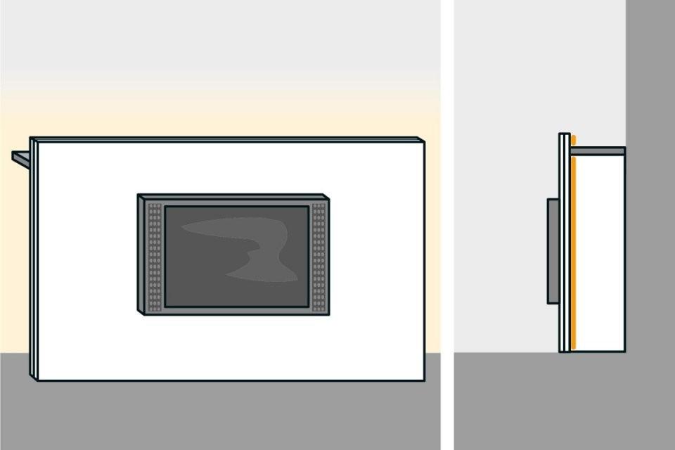 Tvwand Selber Bauen  Anleitung Von Hornbach von Fernseher Wand Selber Bauen Bild