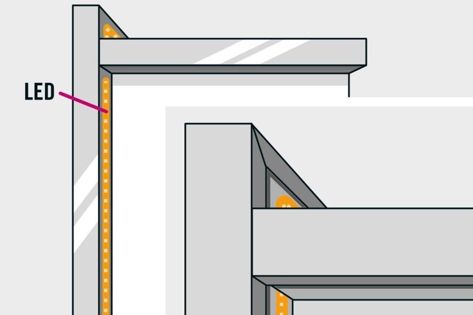 Tvwand Selber Bauen  Anleitung Von Hornbach von Indirekte Beleuchtung Selber Bauen Wand Bild