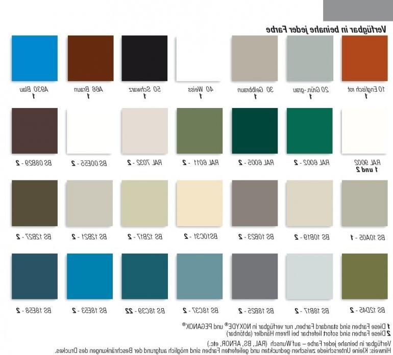 Wandfarben Tabelle Ftd8 Ral Farben Tabelle Grau – Steve Mason von Wandfarben Selber Mischen Tabelle Bild