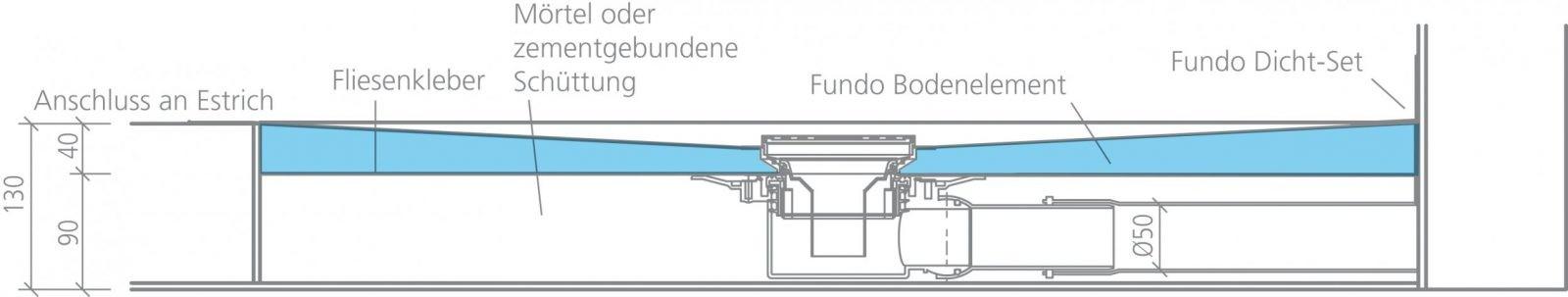 Wedi Fundo Ablauf – Punktentwässerung Waagerecht – Wedi von Ablauf Für Bodengleiche Dusche Bild