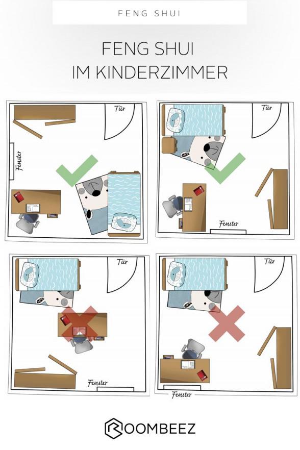 Feng Shui Kinderzimmer  9 Tipps Zum Einrichten  Kinder von Wohnzimmer Nach Feng Shui Einrichten Photo